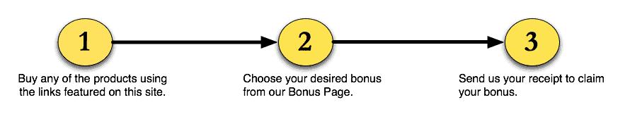 tools-bonuses