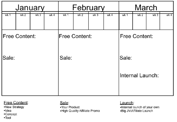 A sample template for planning an editorial calendar for one quarter