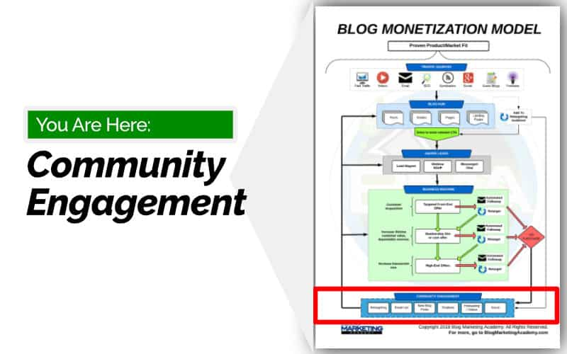 Blog Monetization Model - Make Money Blogging - Community Engagement