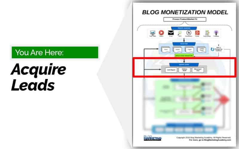 Blog Monetization Model - Make Money Blogging - Getting Leads