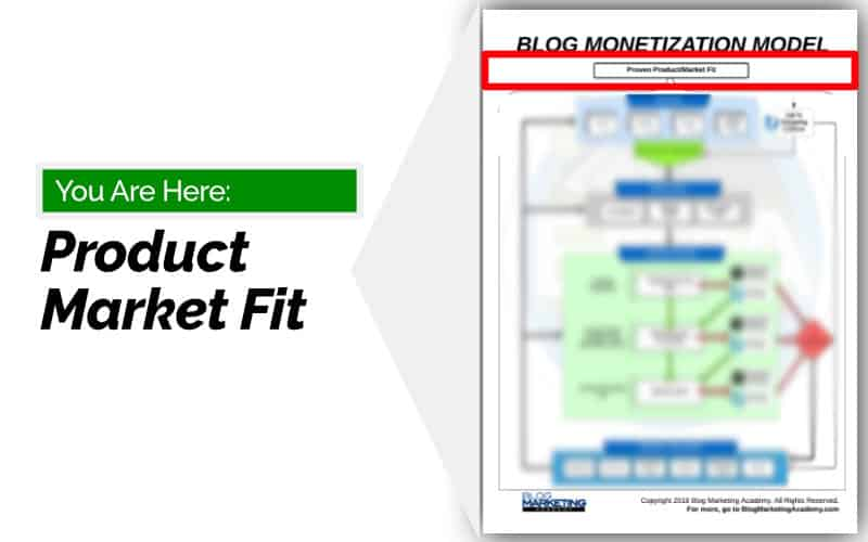 Blog Monetization Model - Make Money Blogging - Product Market Fit