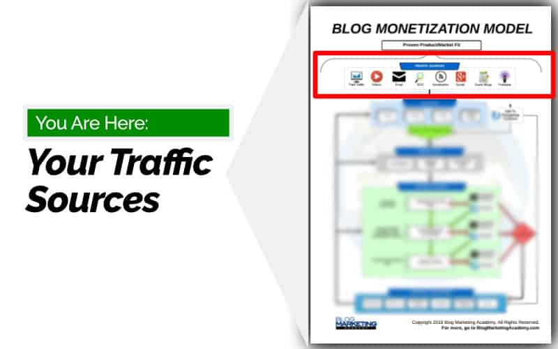 Blog Monetization Model - Make Money Blogging - Traffic