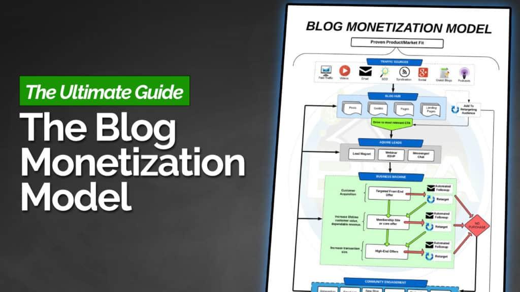 Blog Monetization: The Exact Business Model To Make Money Blogging (2020)
