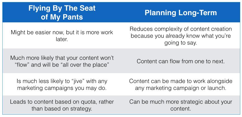 content-planning-benefits