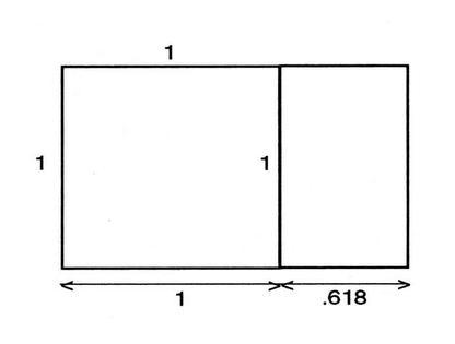 golden_rectangle