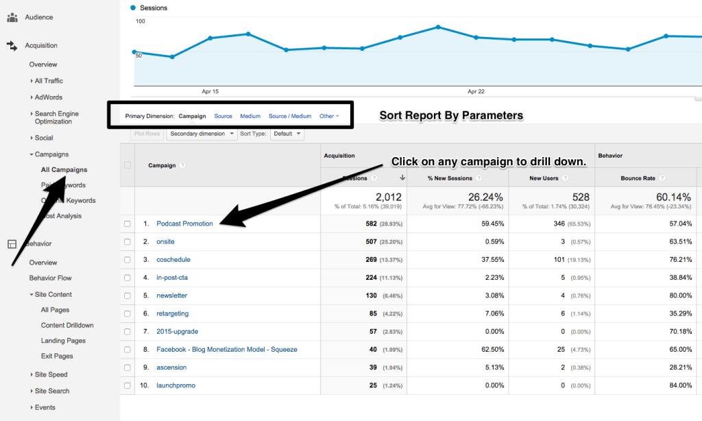 Campaigns_-_Google_Analytics