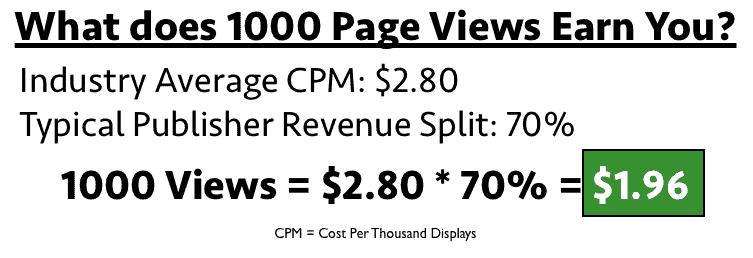 banner-revenue