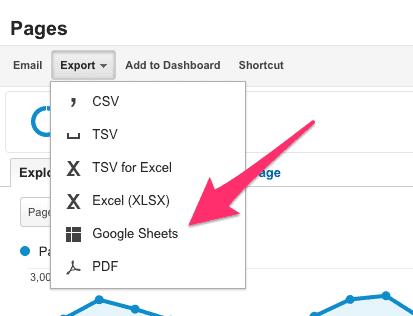 analytics-export